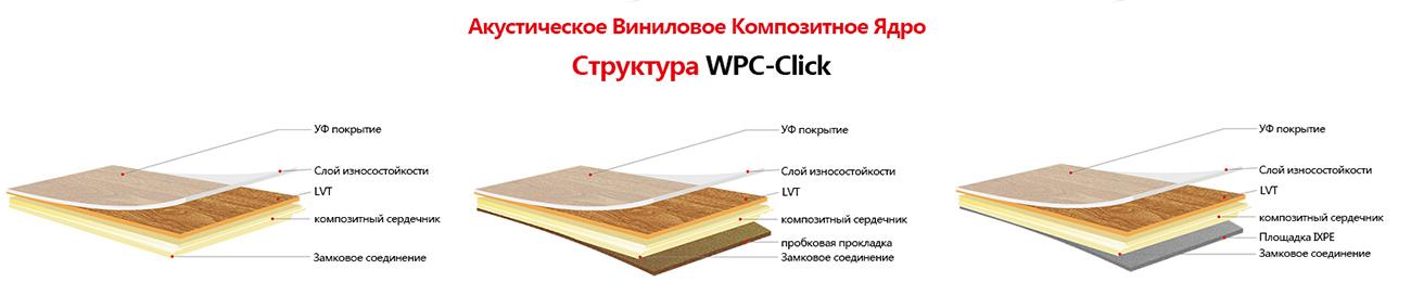 WPC Напольное покрытие